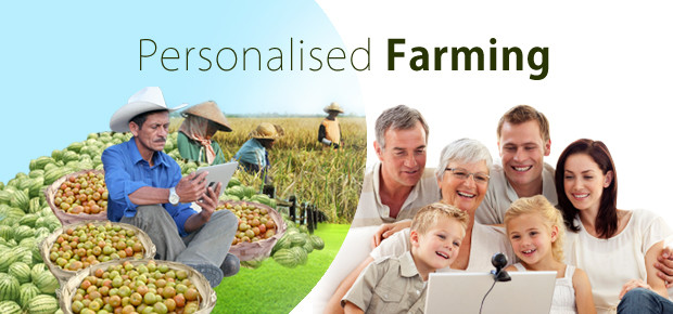 620x290_personalised farming